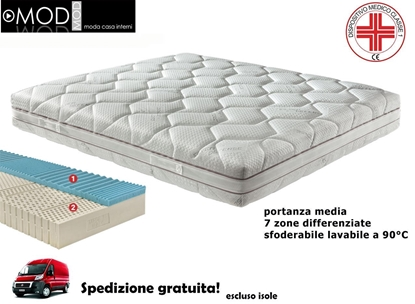 Immagine di Materasso Giada Silver in lattice dispositivo medico